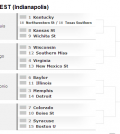 2014 bracketology